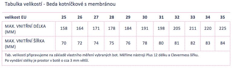 boty Beda Janette s membránou (BF 0001 W M )  c183798d0f