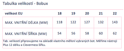 Bobux tabulka velikostí