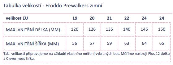 Froddo prewalkers zima
