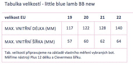 LBL BB-new